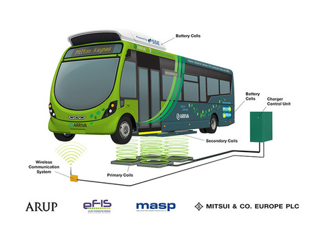 Electric buses with wireless charging set for UK runs in Milton Keynes | Local Economy in Action | Scoop.it