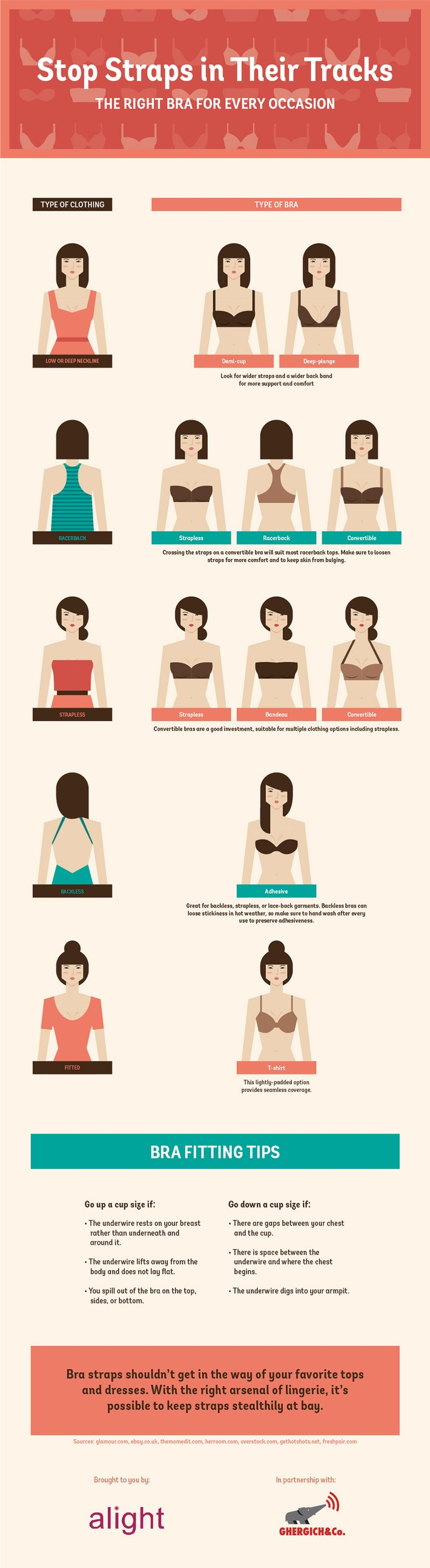 Stop Straps In Their Tracks: The Right Bra For Every Occasion (Infographic) | Lingerie Love | Scoop.it