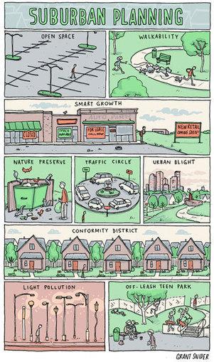 Friday Funny: Comic Extolls the 'Delights' of Suburban Planning | Planetizen | Suburban Land Trusts | Scoop.it