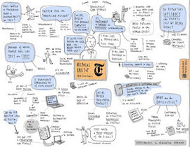 Innovation Design In Education - ASIDE: Sketchnotes & Visual Thinking: A Different Way of Note-taking | Students Learning with Laptops | Scoop.it