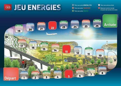 Jeu de l'oie sur les énergies | Ressources pour la Technologie au College | Scoop.it