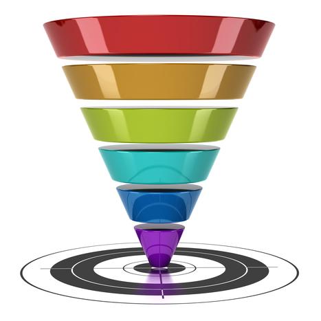 Les e-commerçants attribuent à tort leurs ventes au dernier clic | Digital CMO | Scoop.it