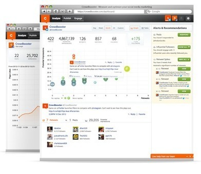Crowdbooster: Social Media Marketing Analytics and Optimization | Web Content Enjoyneering | Scoop.it