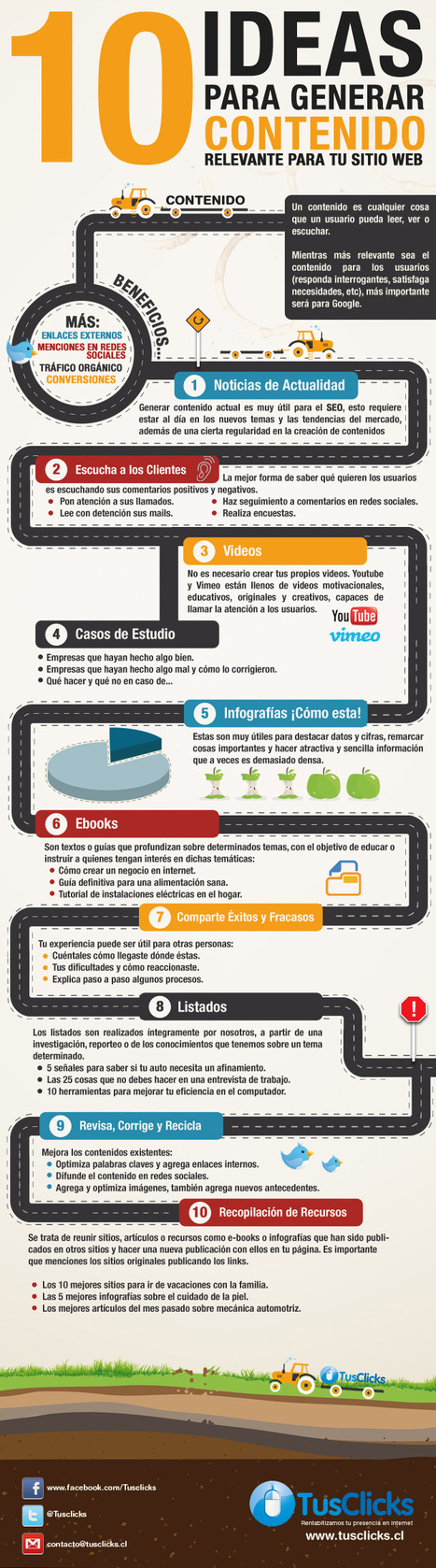 Ideas para crear contenido relevante en tu Web o Blog | A New Society, a new education! | Scoop.it