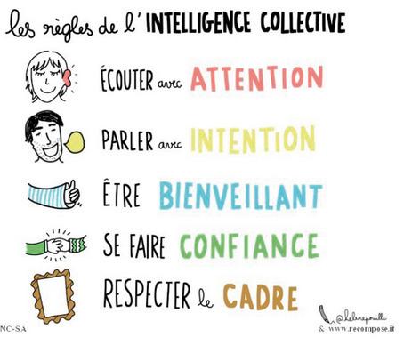Démocratie participative : guide sur les outils d'intelligence collective | Gestion des connaissances et TIC pour le développement | Scoop.it
