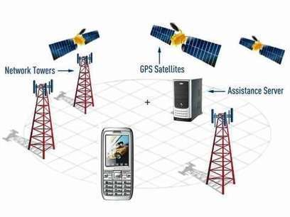 What is GPS and its Various Types | The Gadget Square | Things you Should Know | Scoop.it