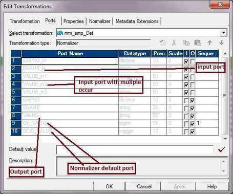 Normalizer Transformation in Informatica with example | Software engineering | Scoop.it