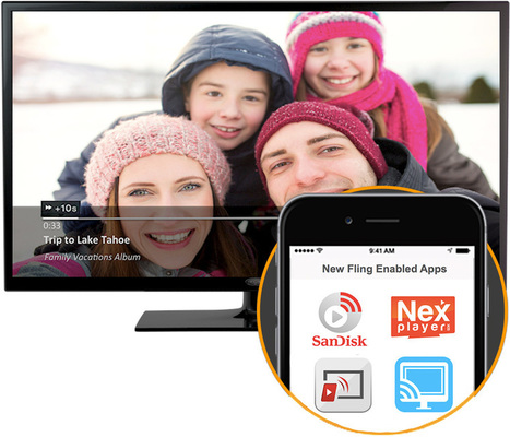 New Apps Using the Amazon Fling Built-In Media Receiver on the Fire TV - Amazon Mobile App Distribution Blog | mvpx_CTV | Scoop.it