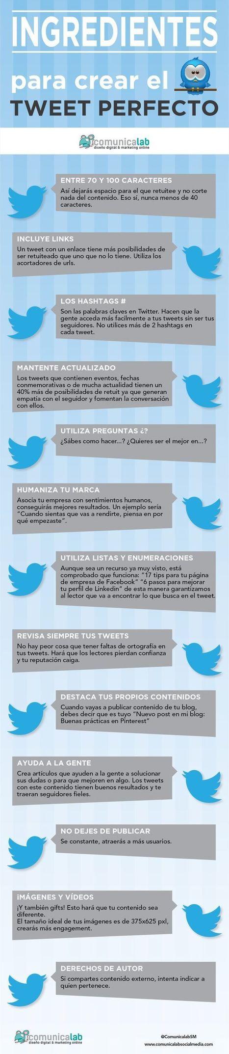 Los ingredientes del tweet perfecto | Bibliotecas y Educación Superior | Scoop.it
