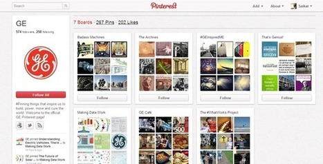 A Beginner's Guide to Pinterest and How to Use it For Content Curation | 64social media | Scoop.it