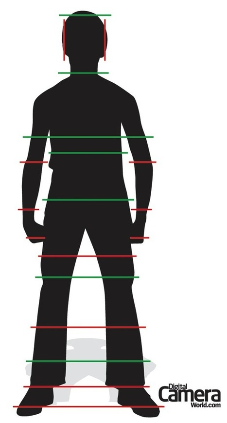 Free portrait photography cropping guide | Digital Camera World | Photogeekery | Scoop.it