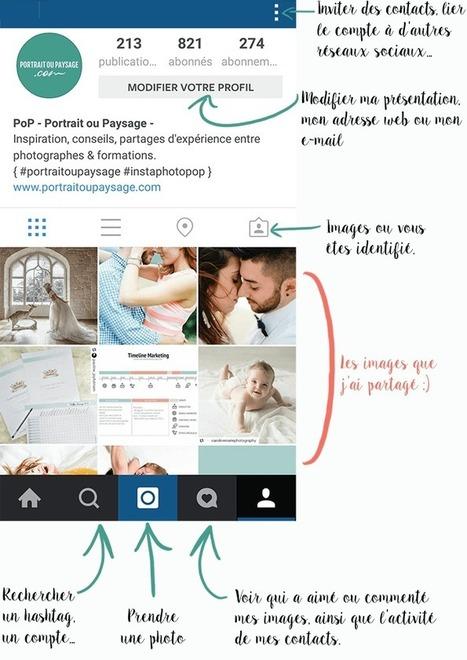 Comment utiliser Instagram pour mon entreprise ? | La photographie | Scoop.it