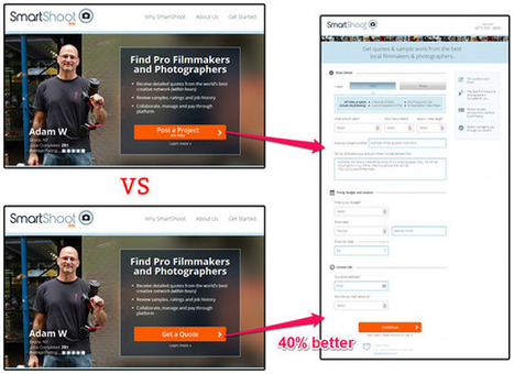 How We Increased Lead Form Conversions By 35% (The quick and non-techy way) - | Optimisation Testing | Scoop.it