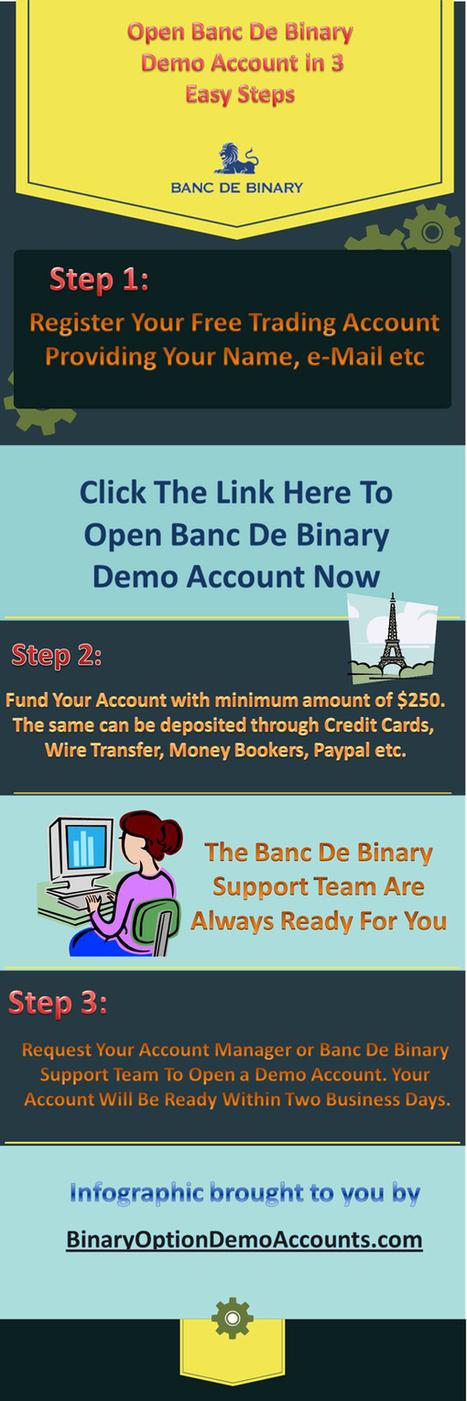 Binary Options Demo Account Reviews 2016 | Binary Options Demo Account | Scoop.it