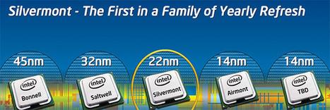Specifikationer för Intel Bay Trail läcker ut - NordicHardware - Allt om datorer, hårdvara och överklockning | Prylkoll Extra | Scoop.it