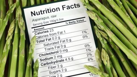 'Natural' vs 'Organic': How Food Labels Deceive - ABC News (blog) | breast cancer | Scoop.it