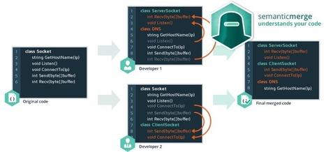 Semantic Merge - Plastic SCM | A better work | Scoop.it