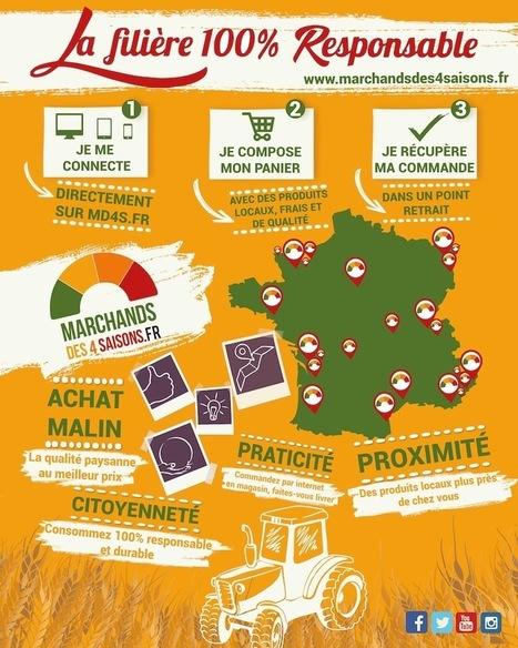Un supermarché «3.0» orienté circuit-court et agriculture raisonnée | Comprendre le réel intérêt de produire une agriculture BIO en France plutôt que d'importer des produits présentant un label pas vraiment Certifié. | Scoop.it