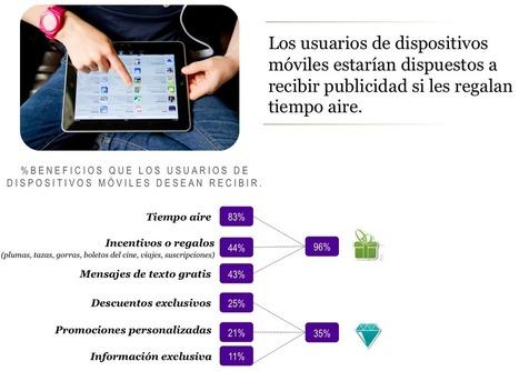 IAB México presenta el primer Estudio de Usos y Hábitos de Dispositivos Móviles en nuestro país | IAB MEXICO | Topics Social Media | Scoop.it