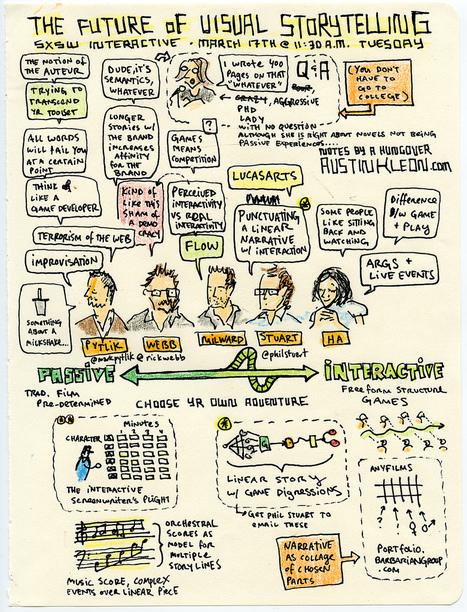 Sketchnotes by Austin Kleon | Visual Storytelling | Storytelling in the 21st Century | Scoop.it