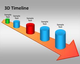 3D Timeline PowerPoint Template | DG | Scoop.it