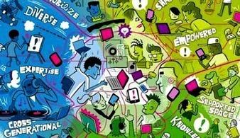 Los 9 Principios para Trabajar en el Siglo 21. | Managing Technology and Talent for Learning & Innovation | Scoop.it