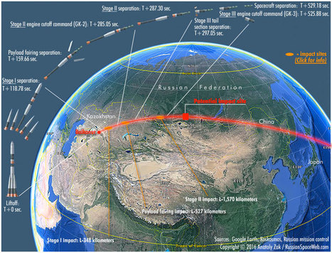 Progress MS-04 to resupply the ISS may have crashed; Russian Space Web | More Commercial Space News | Scoop.it