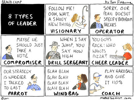 leadership-types.jpeg (512x381 pixels) | If you lead them, they will follow! | Scoop.it