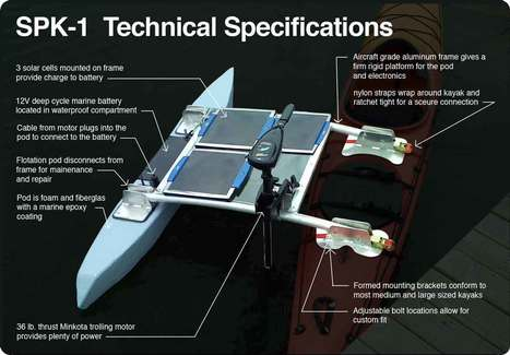 Solar Powered Kayak outrigger attachment allows you to use the sun to propel your kayak | Water Sports | Scoop.it