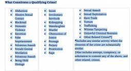 U Visa Immigration Lawyers, Criminal Victim Visa Lawyer California, U Visa Services, U Visa Attorney: Shah Peerally Law Group | Peerally Law Group For Immigration Law | Scoop.it