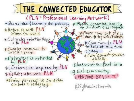 The Connected Student | Graphic Facilitation and Sketchnoting | Scoop.it