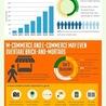 Mobile Commerce - eCommerce