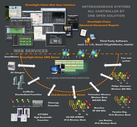 Smartgrid : Silver Spring Networks acquiert Streetlight Vision | Networking the world - Espace et réseaux | Scoop.it