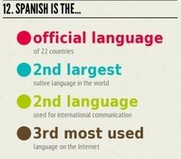 13 cosas interesantes sobre el español | ELE | Scoop.it