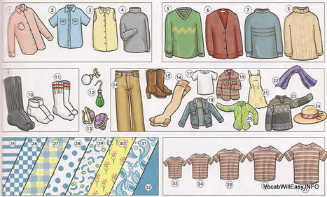 DESCRIBING CLOTHING | Things | Picture Dictionary for Kids | dalia | Scoop.it