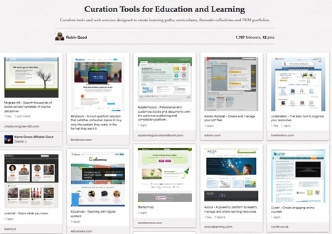 The Best Curation Tools for Education and Learning | Curaduria de contenidos y Preservacion digital | Scoop.it