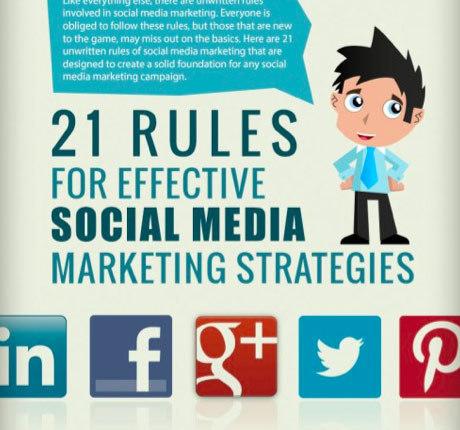 21 Rules For Effective Social Media Marketing Strategies - Infographic | BI Revolution | Scoop.it