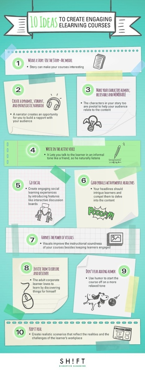 10 Ideas to Create Engaging eLearning Courses #Infographic  vía @eraser | Pedalogica: educación y TIC | Scoop.it