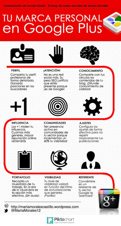 Por qué incluir Google Plus en tu estrategia de marca personal #infografia #infographic #marketing | Valientes y Emprendedores | Scoop.it