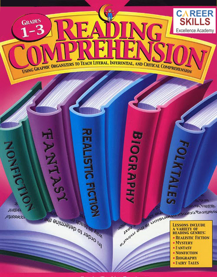 Reading Comprehension Tips for Competitive Exams   SSC Multitasking Recruitment   Scoop.it