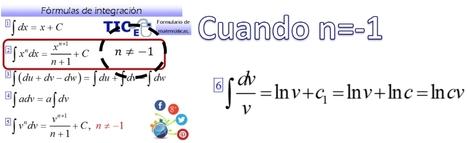 Matemáticas con Tecnología: Integration Formulae (Part 2a) | Mathematics learning | Scoop.it