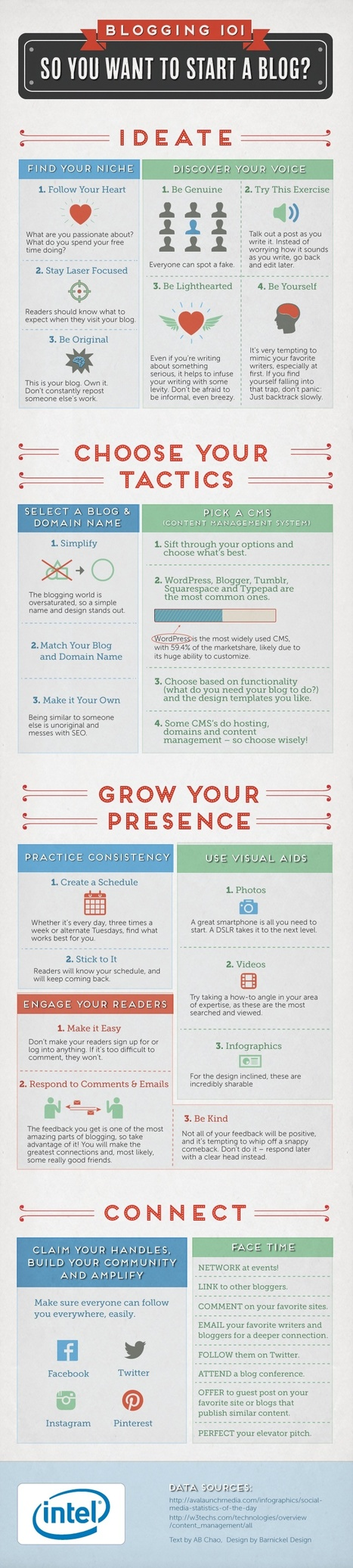 So You Want To Start A Blog? (Infographic) | Market to real people | Scoop.it