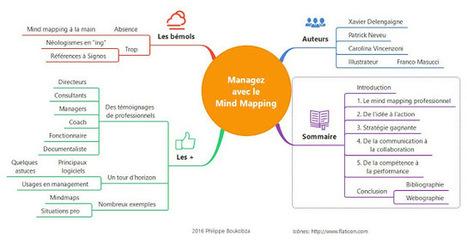 Heuristiquement: Nouvel ouvrage: Managez avec le mind mapping | Cartes mentales | Scoop.it