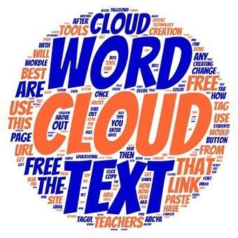 The 5 Best Free Word Cloud Creation Tools for Teachers - eLearning Industry | Teaching ESL Issues | Scoop.it