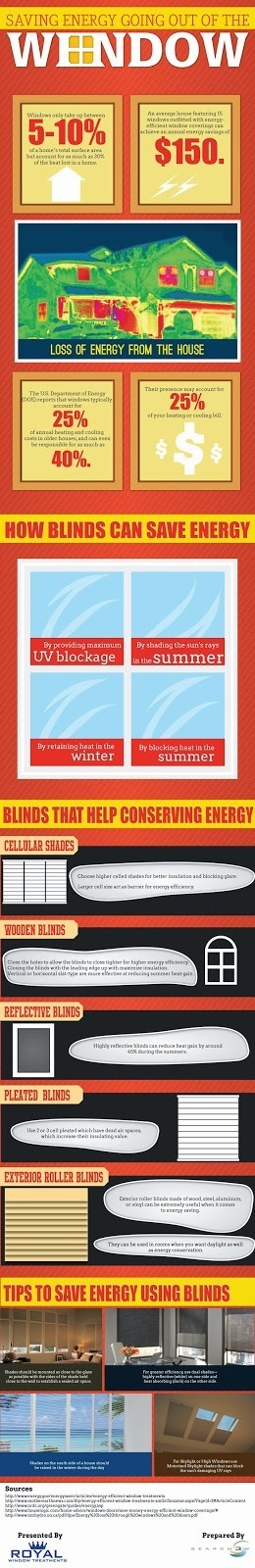 Saving Energy Going Out Of The Windo | Royal Decorators | Scoop.it