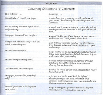 "6-Traits Resources: Turning Criticisms to 'I"" Comments 
