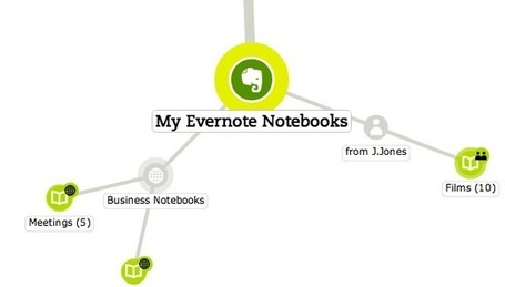 Mohiomap pour visualiser notes et carnets d'Evernote | Revolution in Education | Scoop.it