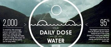 Food and Water infographics | Center for Investigative Reporting | green infographics | Scoop.it