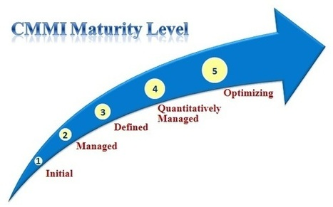 What is CMMI Maturity Level 1 to 5 | CMMI Services | Scoop.it