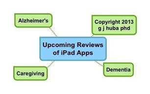 Coming Attractions: Reviews of Dementia and Alzheimer's Apps for iPad | Neurological Disorders | Scoop.it